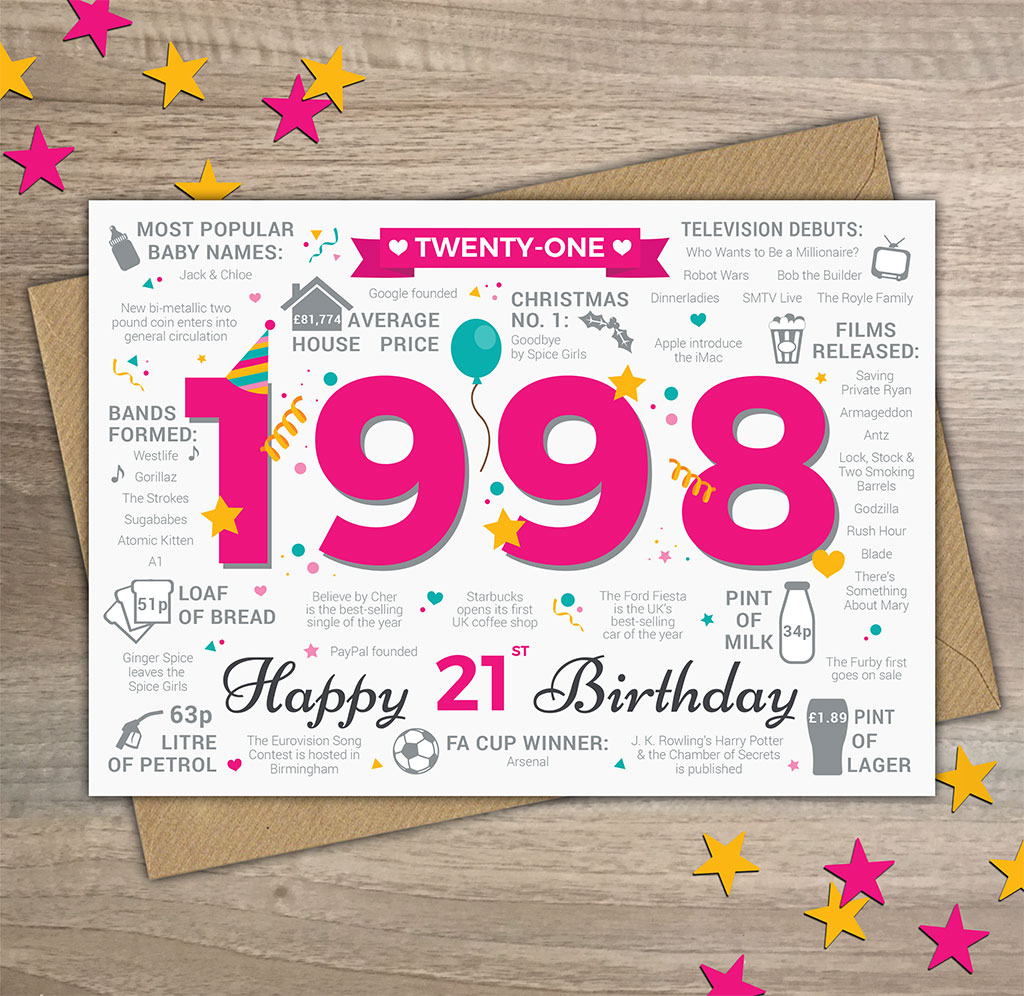 1998 21st Birthday Card Female
