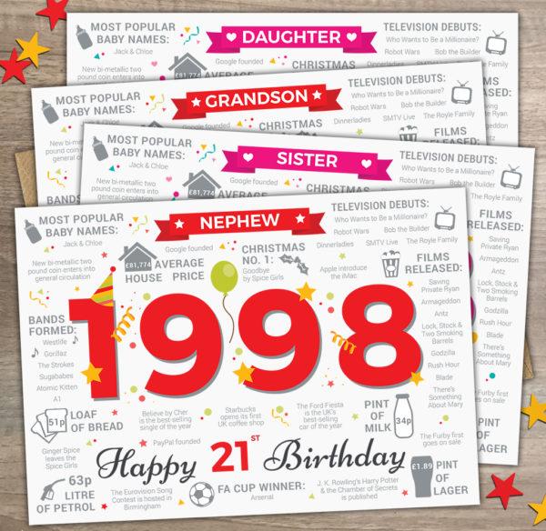 Memories Greeting Card 1998 Options