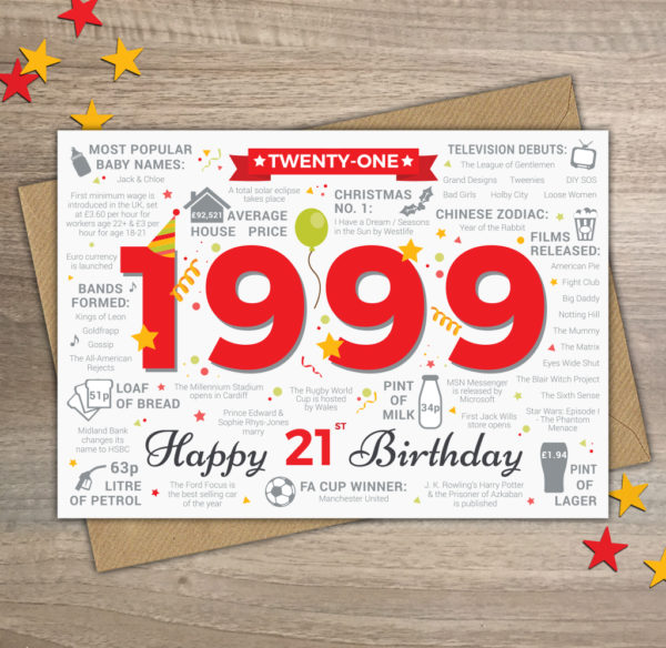1999 Male 21st Facts Year of Birth Card