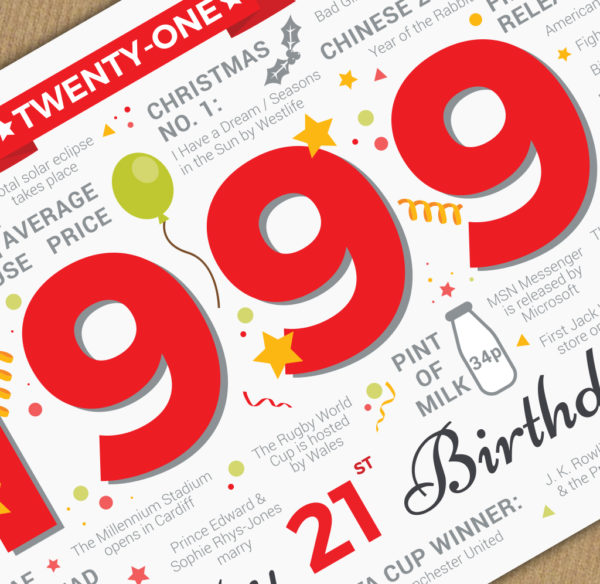 1999 21st Male Close Up Year of Birth Facts Card
