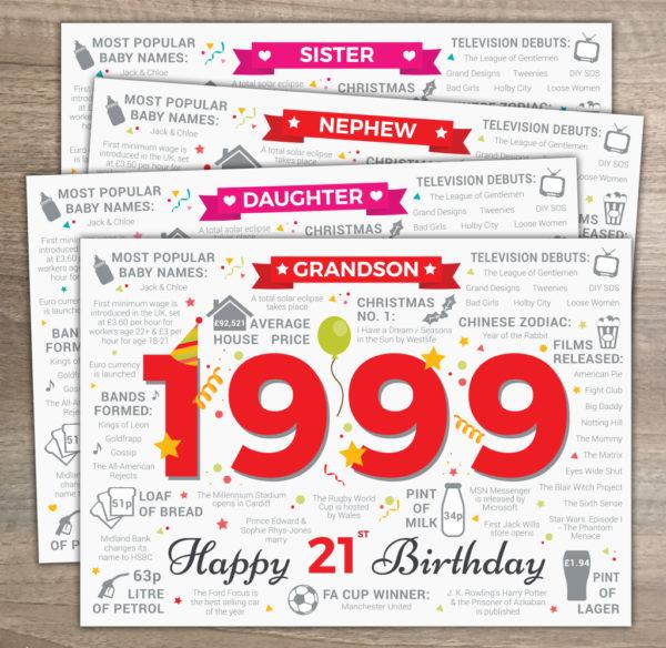 1999 21st Milestone Birthday card Variations