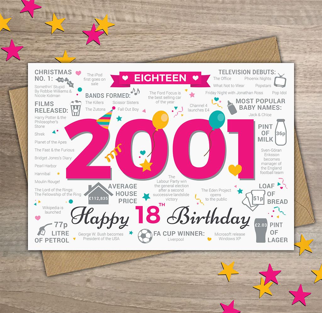 2001 18th Birthday Milestone Female