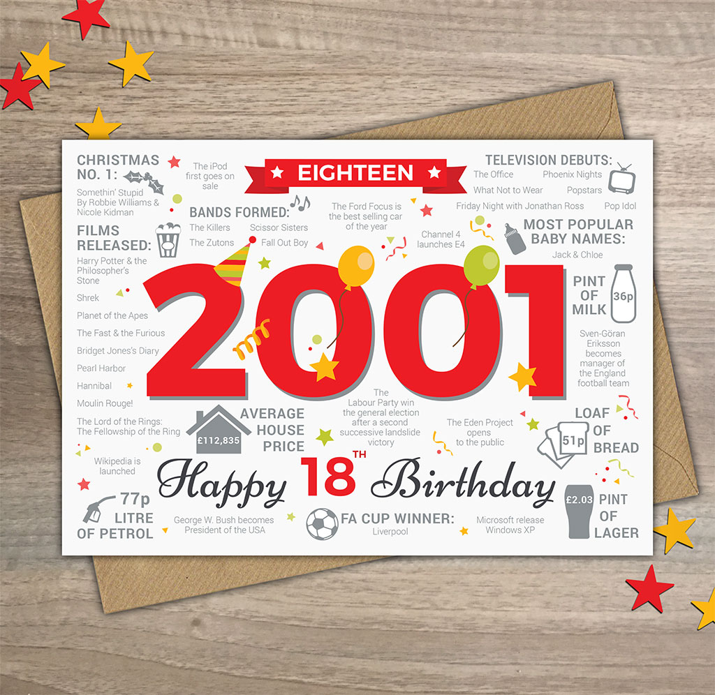 2001 18th Year Of Birth Birthday Card