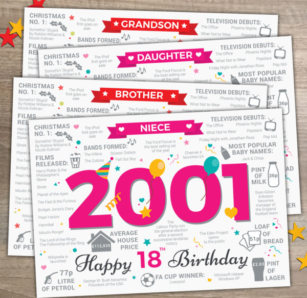2001 18th Birthday Facts CardVariations Niece Brother Daughter Grandson