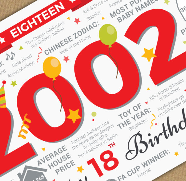 2002 18th Birthday Year of Birth Facts Card Close Up