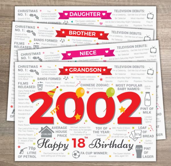 2002 Happy 18th Birthday Recipient Variation Options