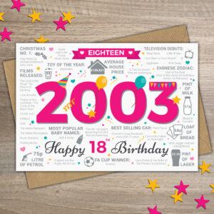 2003 Happy 18th Birthday Year You Were Born Memories Card Female