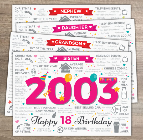 2003 Happy 18th Birthday Year You Were Born Memories Card Variations