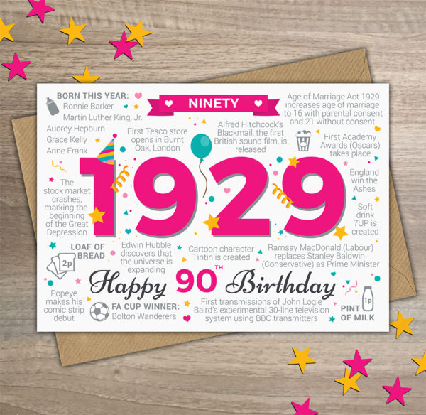 90th Greetings Card 1929 Facts Year of Birth Friend