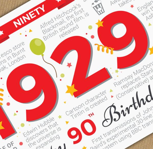 1929 90th Birthday Card Year of Birth Memories