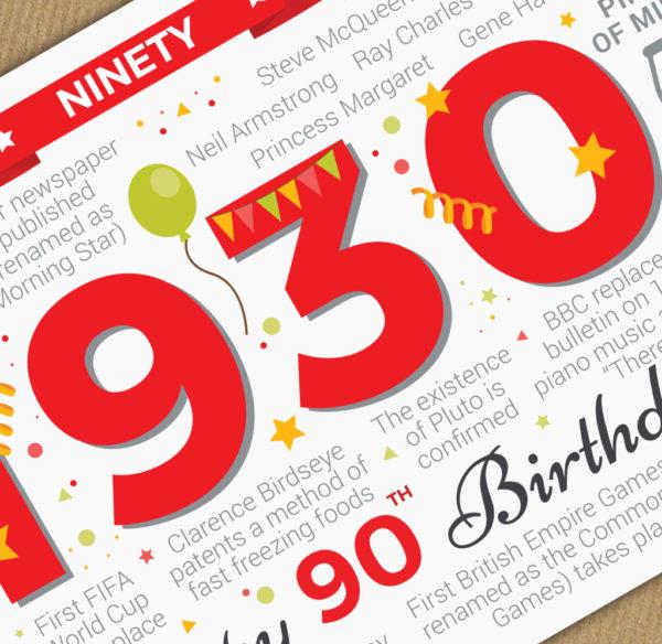 Happy 90th Birthday Year of Birth 1930 Facts Card