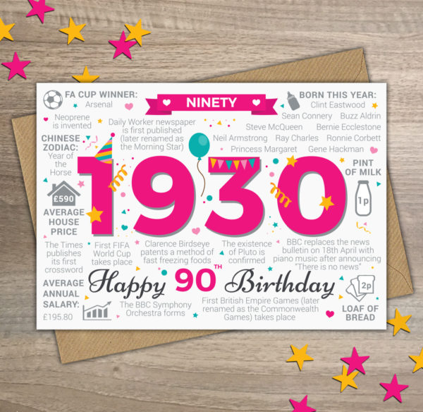 Year You Were Born Factual Card 1930 - 90 Years Old Female Greetings Card