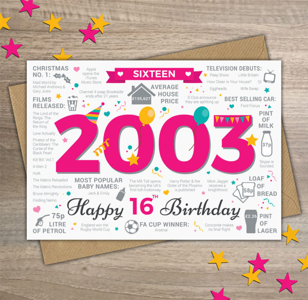 Sweet Sixteen Facts Card 2003 16th Birthday for Girls Ladies Womens Female