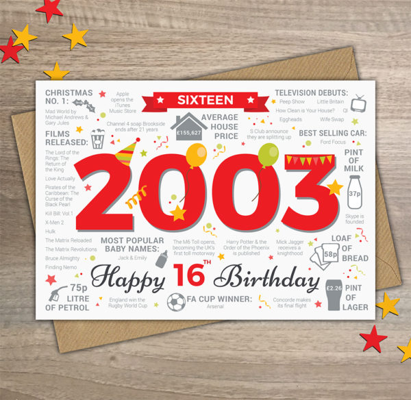 Happy 16th Birthday Greetings Card Male Mens Boys Memories Nostalgic Card