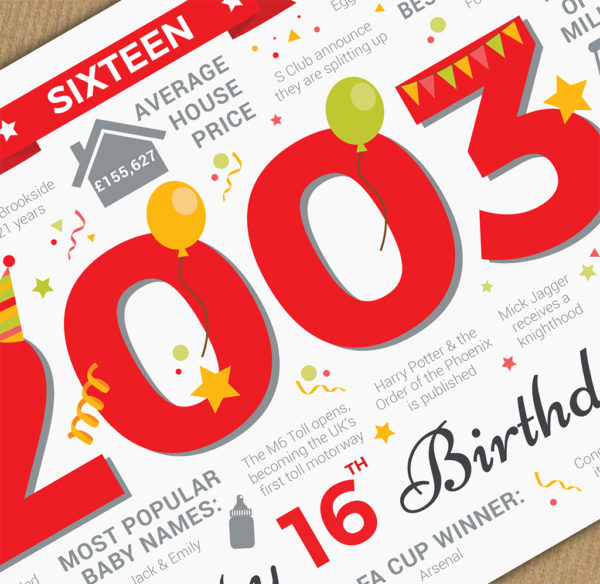 Year of Birth Factual Card 2003 16th Birthday Mens