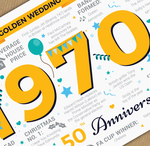 Happy 50th Anniversary Golden Wedding Facts Card