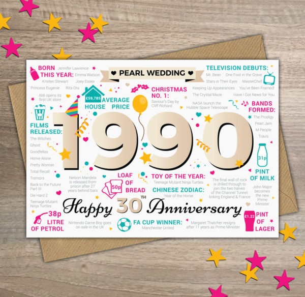 Happy 30th Wedding Anniversary Year of Marriage Facts Card Pearl Wedding