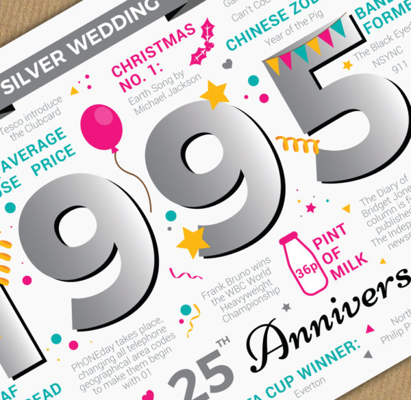 1995 Happy 25th Anniversary Greetings Card Year of Marriage Facts